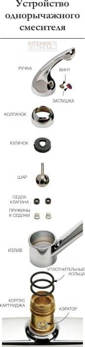 Разборка и ремонт смесителя